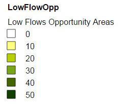 Low Flow legend v1